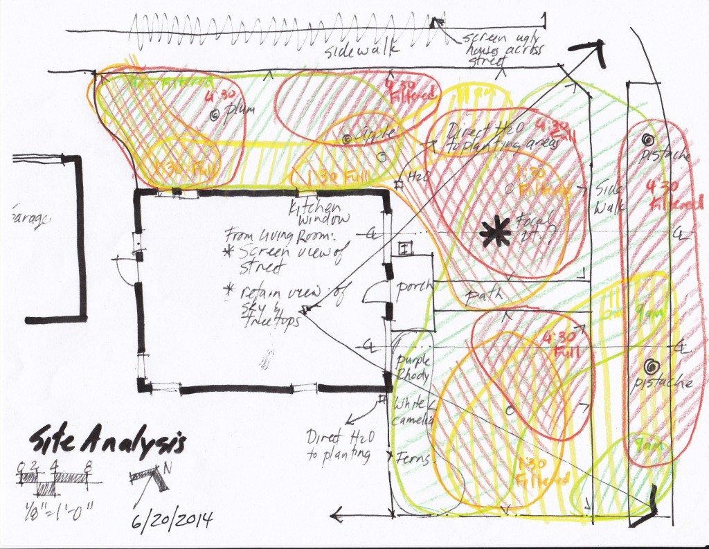 Solar analysis on a base map.