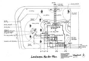 A Landscape Master Plan