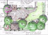 Conceptual Drawings of your garden design