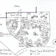 eve's garden design created this front yard evolution plan